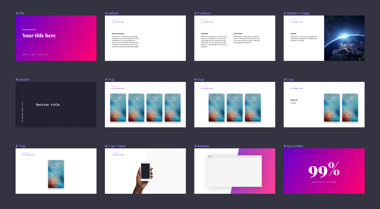 How (and why) to present designs in Figma